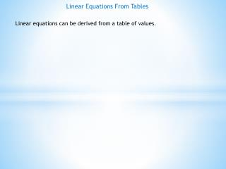 Linear Equations From Tables
