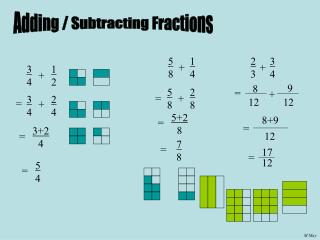 Adding / Subtracting Fractions