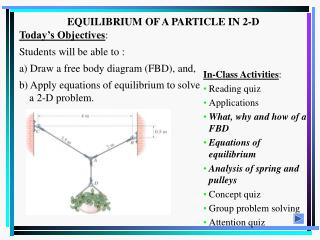 EQUILIBRIUM OF A PARTICLE IN 2-D