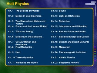 PPT - Holt Physics PowerPoint Presentation - ID:5248232