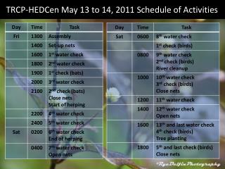TRCP- HEDCen  May 13 to 14, 2011 Schedule of Activities