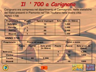 Il  ' 700 a Carignano