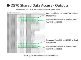 IND570 Shared Data Access - Outputs