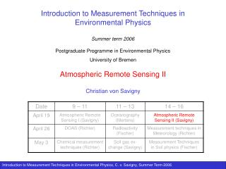 Introduction to Measurement Techniques in  Environmental Physics Summer term 2006 Postgraduate Programme in Environmenta
