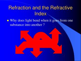 Refraction and the Refractive Index