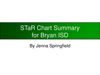 STaR Chart Summary for Bryan ISD