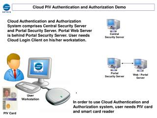 Cloud PIV Authentication and Authorization Demo