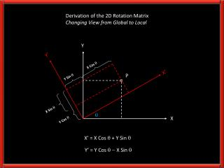 Derivation of the 2D Rotation Matrix Changing View from Global to Local
