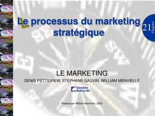 Le processus du marketing stratégique