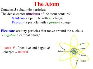 The Atom Contains  3  subatomic particles: The dense center ( nucleus ) of the atom contains: