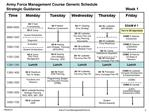 Army Force Management Course  Generic Schedule Strategic Guidance            Week 1