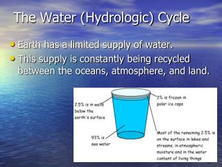 The Water (Hydrologic) Cycle