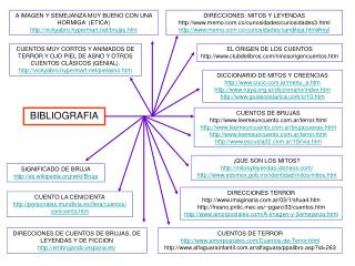 DICCIONARIO DE MITOS Y CREENCIAS cuco.ar/menu_a.htm
