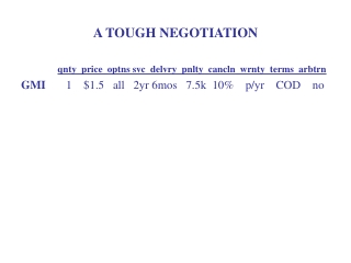 A TOUGH NEGOTIATION
