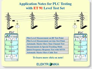 Application Notes for PLC Testing with ET 91 Level Test Set
