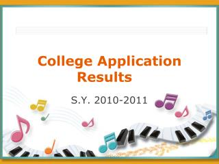 College Application Results