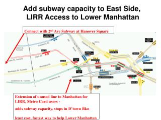 Add subway capacity to East Side,  LIRR Access to Lower Manhattan