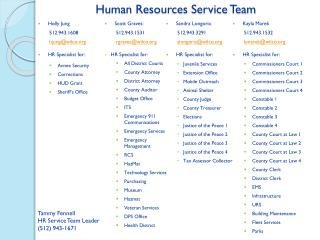 Human Resources Service Team