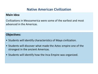 Objectives: Students will identify characteristics  of Maya  civilization.