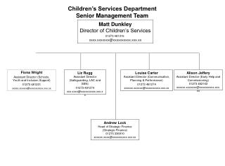 Children's Services Department Senior Management Team