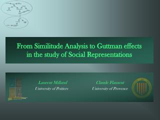 From Similitude Analysis to Guttman effects in the study of Social Representations