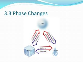 3.3 Phase Changes