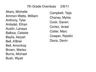 7th Grade Overdues     2/8/11