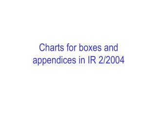 Charts for boxes and appendices in IR 2/2004
