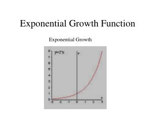 Exponential Growth Function