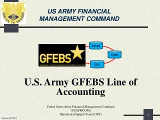 U.S. Army GFEBS Line of Accounting United States Army Financial Management Command (USAFMCOM)