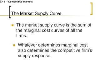 The Market Supply Curve