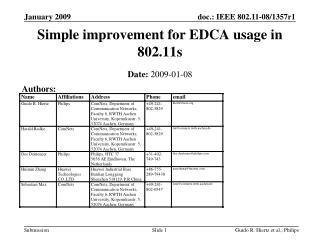 Simple improvement for EDCA usage in 802.11s