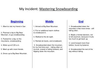 My Incident:  Mastering Snowboarding