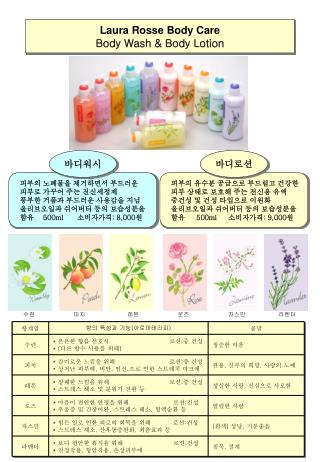 Laura Rosse Body Care Body Wash & Body Lotion