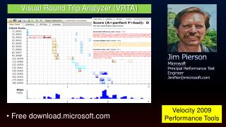 Jim Pierson Microsoft Principal Performance Test Engineer  JimPier@microsoft
