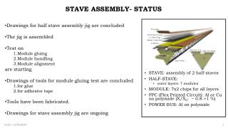 STAVE ASSEMBLY- STATUS