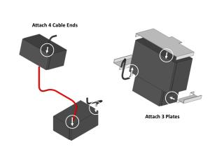Attach 4 Cable Ends