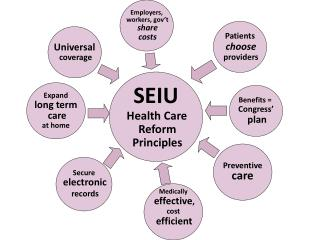 SEIU Health Care  Reform  Principles