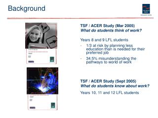 TSF / ACER Study (Mar 2005) What do students think of work? Years 8 and 9 LFL students
