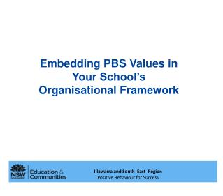 Embedding PBS Values in Your School's Organisational Framework