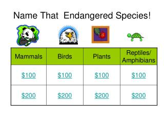 Name That  Endangered Species!