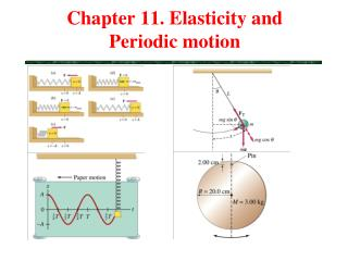 Chapter 11. Elasticity and  Periodic motion