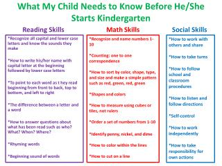 What My Child Needs to Know Before  He/She Starts Kindergarten