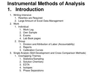 Instrumental Methods of Analysis 1.   Introduction