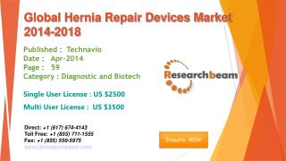 Global Hernia Repair Devices Market Size, Share, 2014-2018