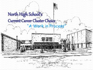 North High School's  Current Career Cluster Choice