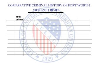 COMPARATIVE CRIMINAL HISTORY OF FORT WORTH
