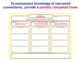 To assessment knowledge of real-world connections,  provide a  partially completed frame