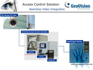 GV Series IP Cam