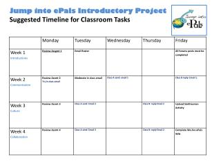 Jump into ePals Introductory Project Suggested Timeline for Classroom Tasks